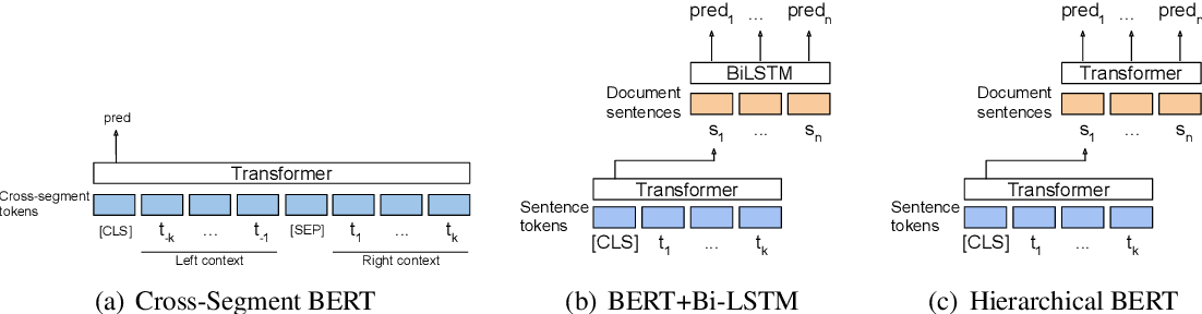 Figure 3 for Text Segmentation by Cross Segment Attention