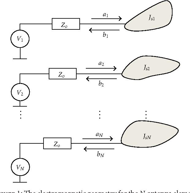 PDF] An Envelope Correlation Formula for (N,N) MIMO Antenna