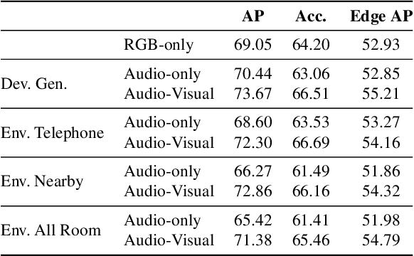 Figure 4 for Audio-Visual Floorplan Reconstruction