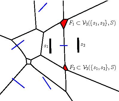 on higher order voronoi diagrams of line segments semantic scholar