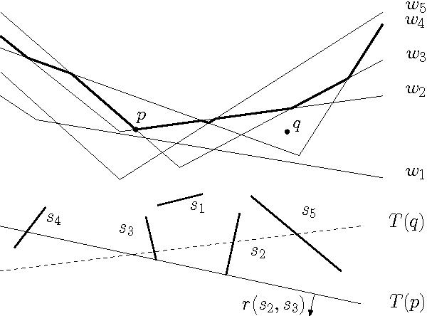 on higher order voronoi diagrams of line segments semantic scholarRandom Linesegment Voronoi Diagram #9