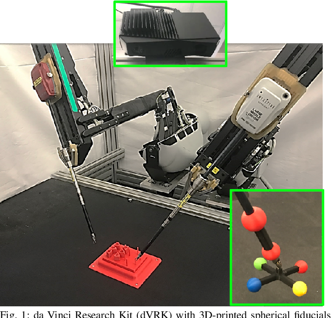 Figure 1 for Efficiently Calibrating Cable-Driven Surgical Robots With RGBD Sensing, Temporal Windowing, and Linear and Recurrent Neural Network Compensation