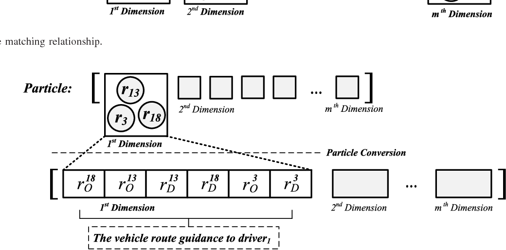 Figure 4 from Stochastic Set-Based Particle Swarm