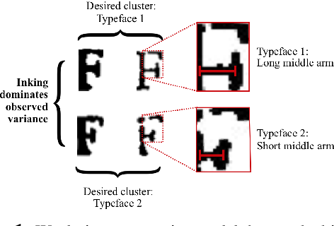 Figure 1 for A Probabilistic Generative Model for Typographical Analysis of Early Modern Printing