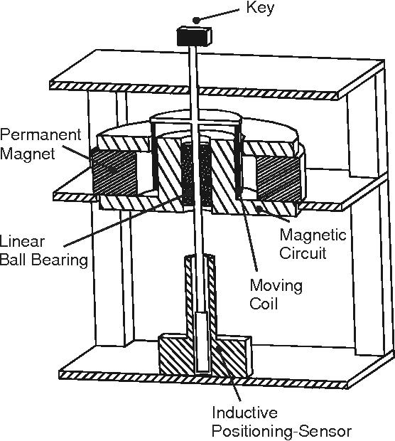 Diagram Of A Push Button