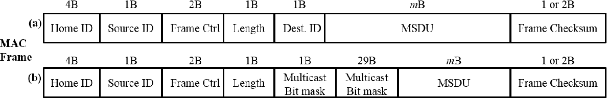 PDF] A Misuse-Based Intrusion Detection System for ITU-T G