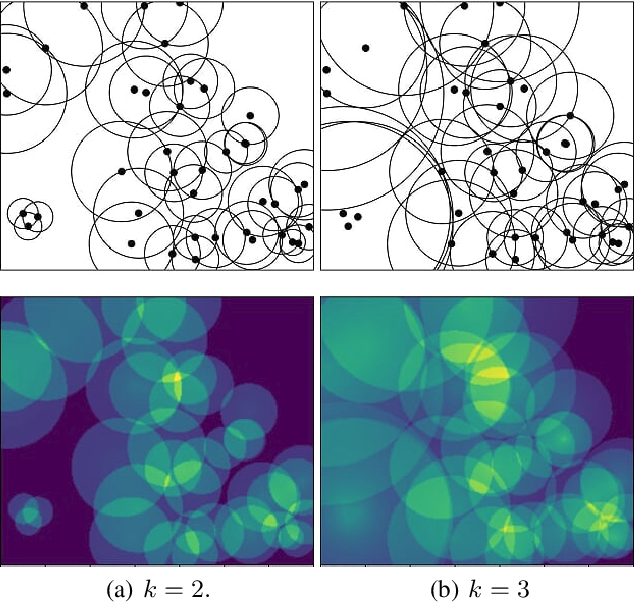 Figure 3 for Improving the Evaluation of Generative Models with Fuzzy Logic