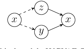 Figure 1 for A Multi-Task Approach for Disentangling Syntax and Semantics in Sentence Representations