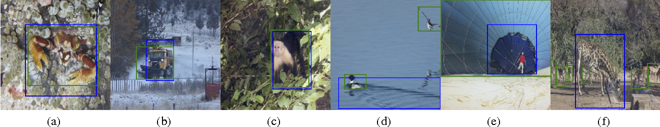 Figure 3 for Deep learning for class-generic object detection