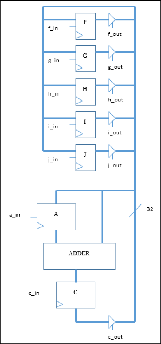 Figure 4 From Using Babbage S Difference Engine To Introduce