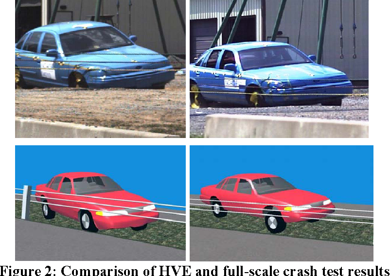 PDF] Using Vehicle Dynamics Simulation as a Tool for Analyzing Cable