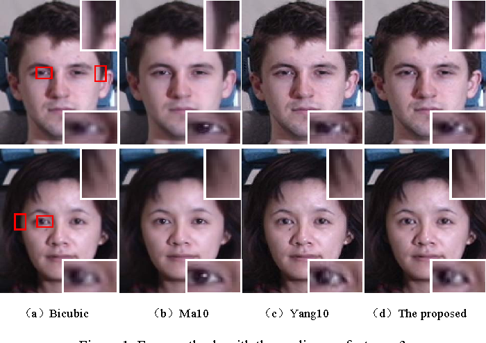 Face super-resolution based on online dictionary learning - Semantic