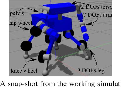 PDF] A Compliant Actuation Dynamics Gazebo-ROS Plugin for Effective