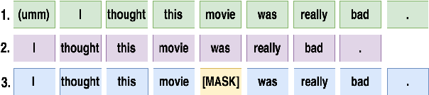 Figure 2 for The importance of fillers for text representations of speech transcripts