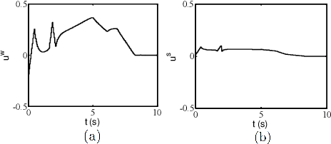 Figure 2 for Provably Correct Controller Synthesis of Switched Stochastic Systems with Metric Temporal Logic Specifications: A Case Study on Power Systems