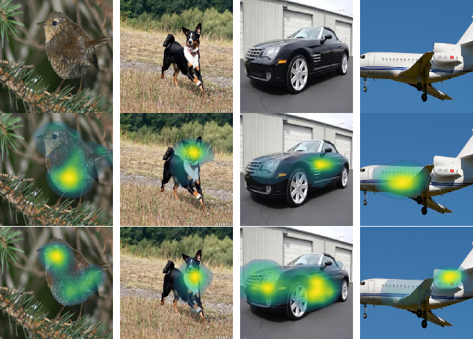 Figure 4 for Learning Semantically Enhanced Feature for Fine-Grained Image Classification