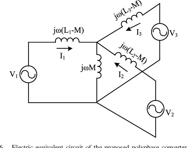 Autonomous Polyphase Current Fed Pushpull Resonant Converter Based