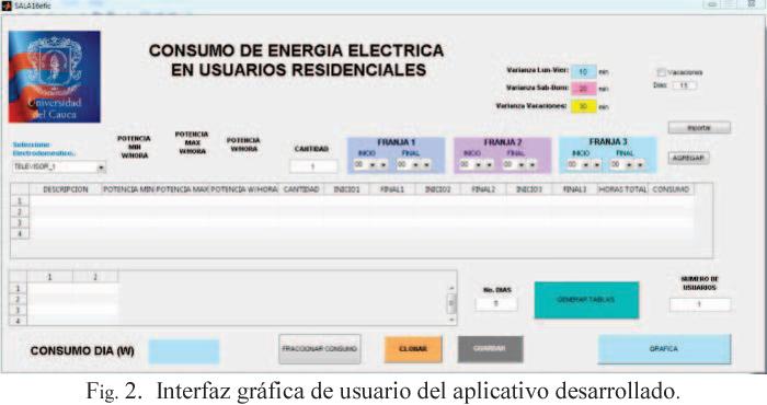 Fig. 2. Interfaz gráfica de usuario del aplicativo desarrollado.