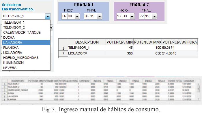 Fig. 3. Ingreso manual de hábitos de consumo.