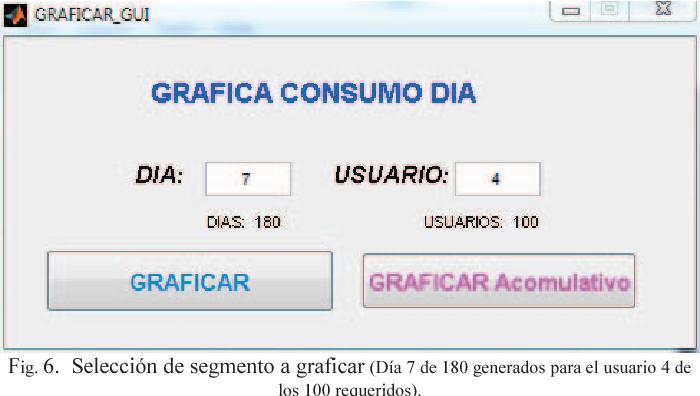 Fig. 6. Selección de segmento a graficar (Día 7 de 180 generados para el usuario 4 de los 100 requeridos).