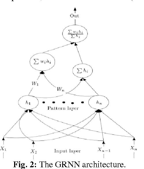 Gps Network Diagram