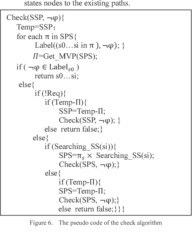 A method of verification of software based on CPN - Semantic Scholar