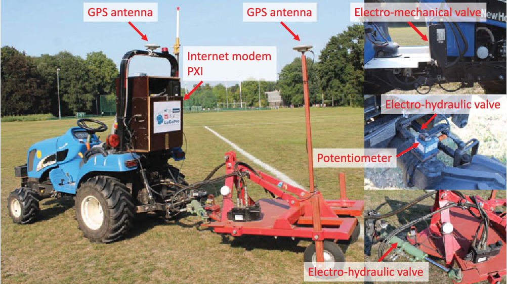 Figure 1 for Robust Trajectory Tracking Error Model-Based Predictive Control for Unmanned Ground Vehicles