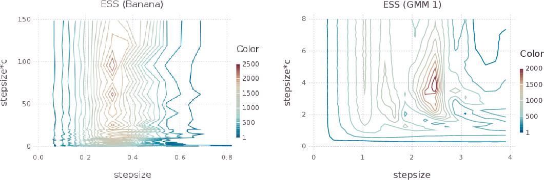 Figure 1 for Relativistic Monte Carlo