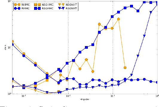 Figure 4 for Relativistic Monte Carlo