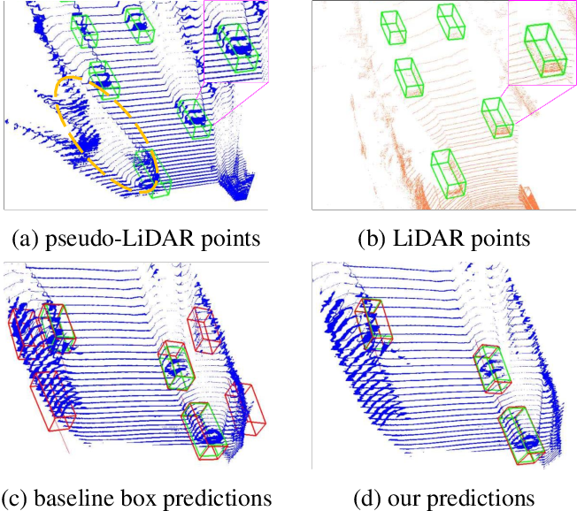 Figure 1 for Neighbor-Vote: Improving Monocular 3D Object Detection through Neighbor Distance Voting