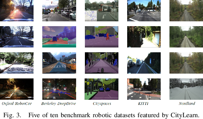 Figure 4 for From Visual Place Recognition to Navigation: Learning Sample-Efficient Control Policies across Diverse Real World Environments