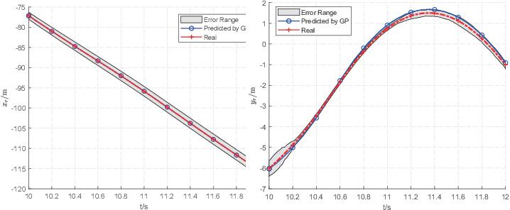 Figure 4 for Codebook-Based Beam Tracking for Conformal ArrayEnabled UAV MmWave Networks