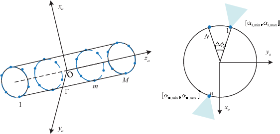 Figure 1 for Codebook-Based Beam Tracking for Conformal ArrayEnabled UAV MmWave Networks