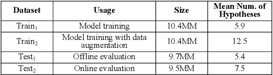 Figure 2 for Neural model robustness for skill routing in large-scale conversational AI systems: A design choice exploration