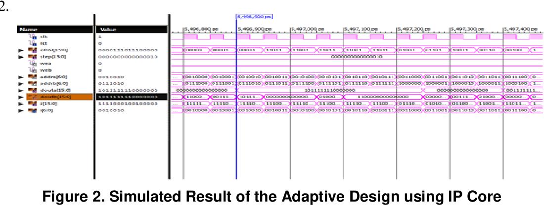 Beamforming Matlab
