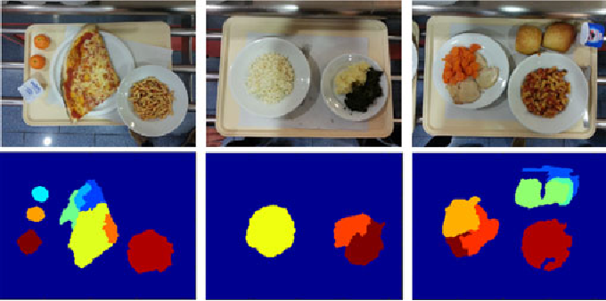 Food recognition a new dataset experiments and results semantic figure 7 forumfinder Images