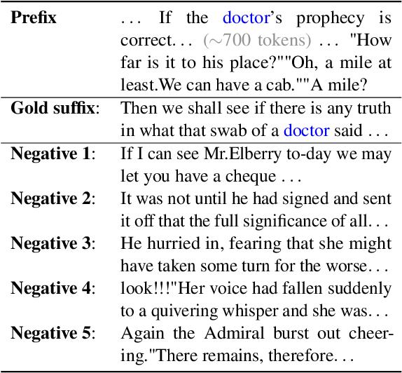 Figure 2 for Do Long-Range Language Models Actually Use Long-Range Context?