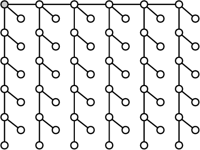 Figure 3 for Relaxed Scheduling for Scalable Belief Propagation