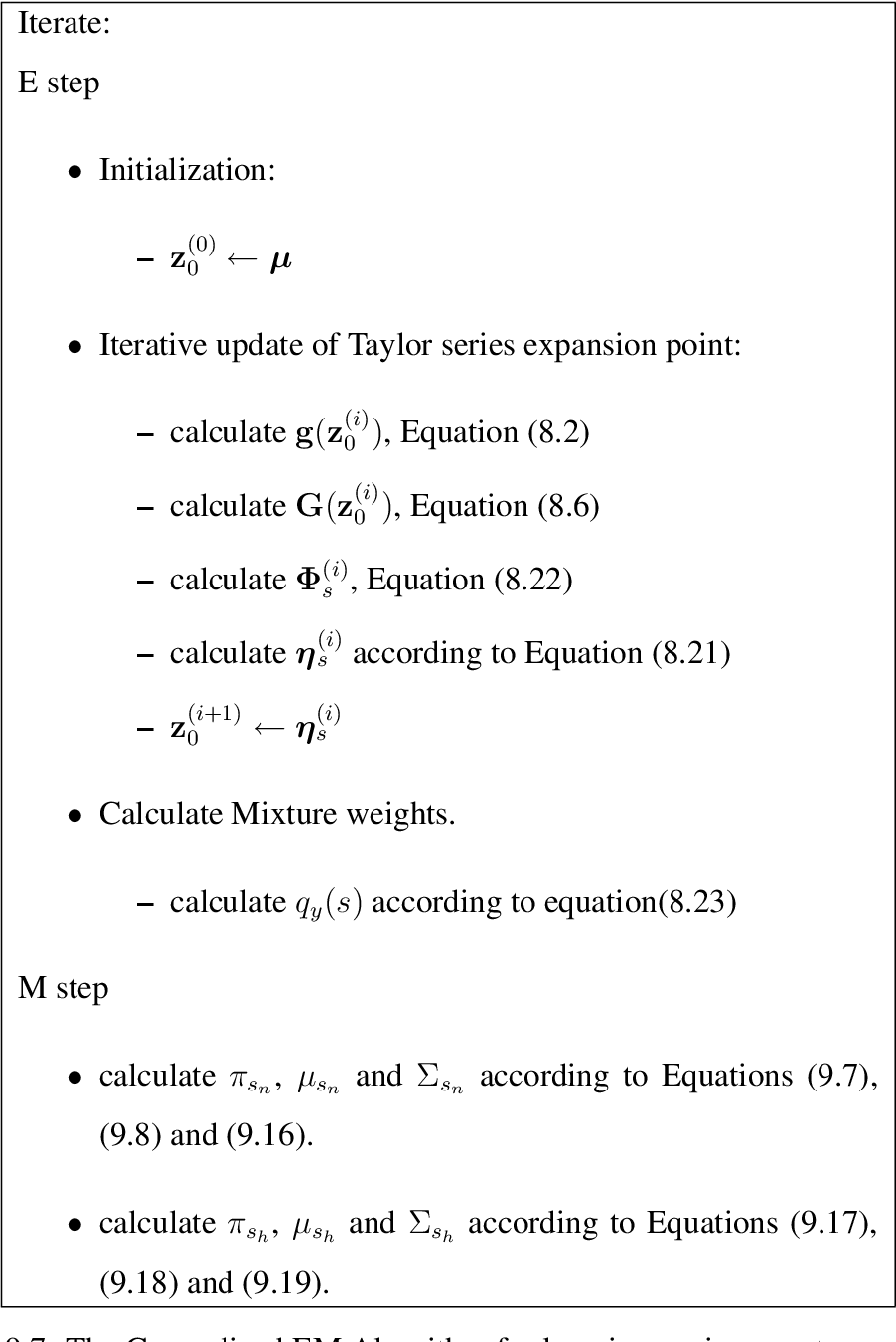 Figure 9.7: The Generalized EM Algorithm for learning environment parameters.