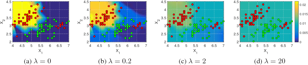 Figure 4 for Tree-Structured Boosting: Connections Between Gradient Boosted Stumps and Full Decision Trees