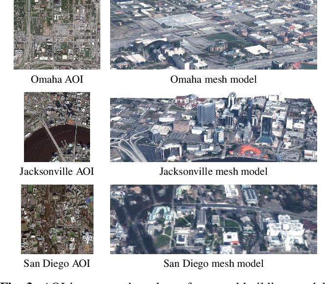 Figure 4 for Cumulative Assessment for Urban 3D Modeling