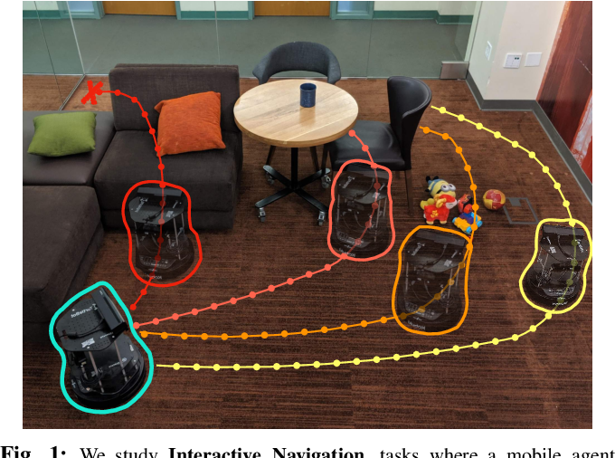 Figure 1 for Interactive Gibson: A Benchmark for Interactive Navigation in Cluttered Environments