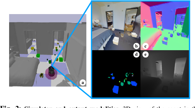 Figure 2 for Interactive Gibson: A Benchmark for Interactive Navigation in Cluttered Environments