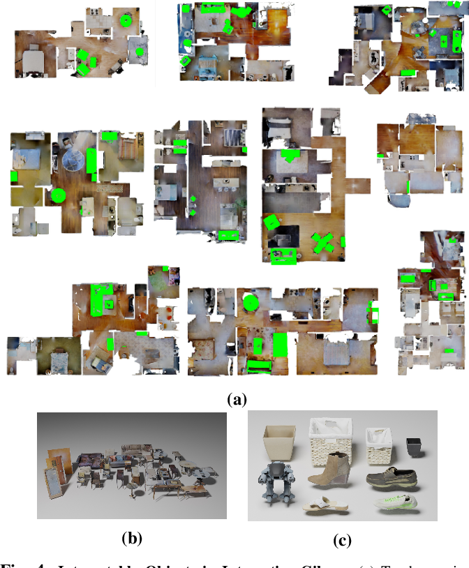 Figure 4 for Interactive Gibson: A Benchmark for Interactive Navigation in Cluttered Environments