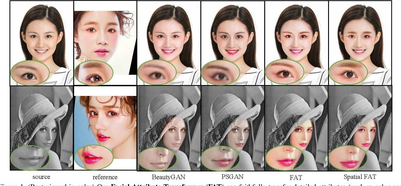 Figure 1 for Facial Attribute Transformers for Precise and Robust Makeup Transfer