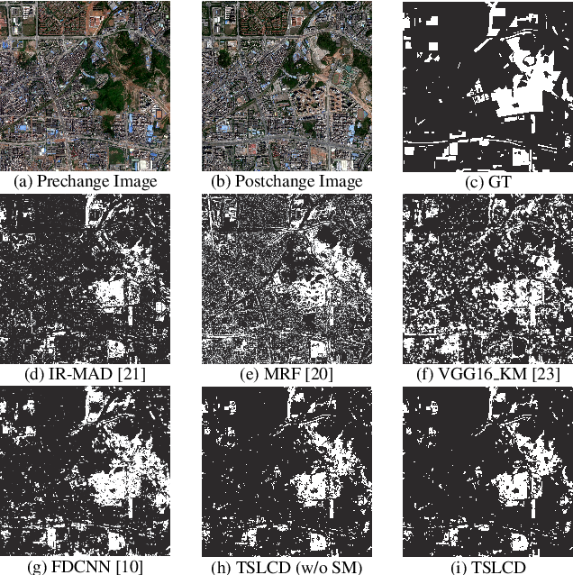 Figure 3 for Task-Related Self-Supervised Learning for Remote Sensing Image Change Detection