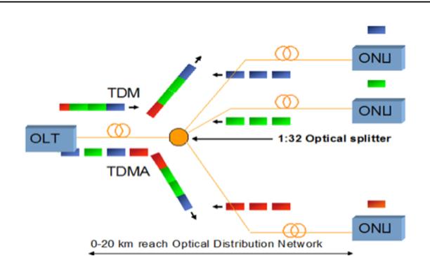 PDF] All-fiber mach-zehnder interferometer for dwdm-pon