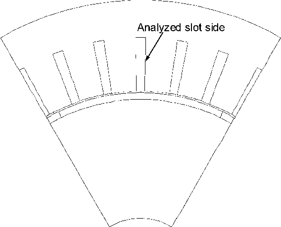 Figure 8 From Analytical Calculation Of Magnetic Field Distribution