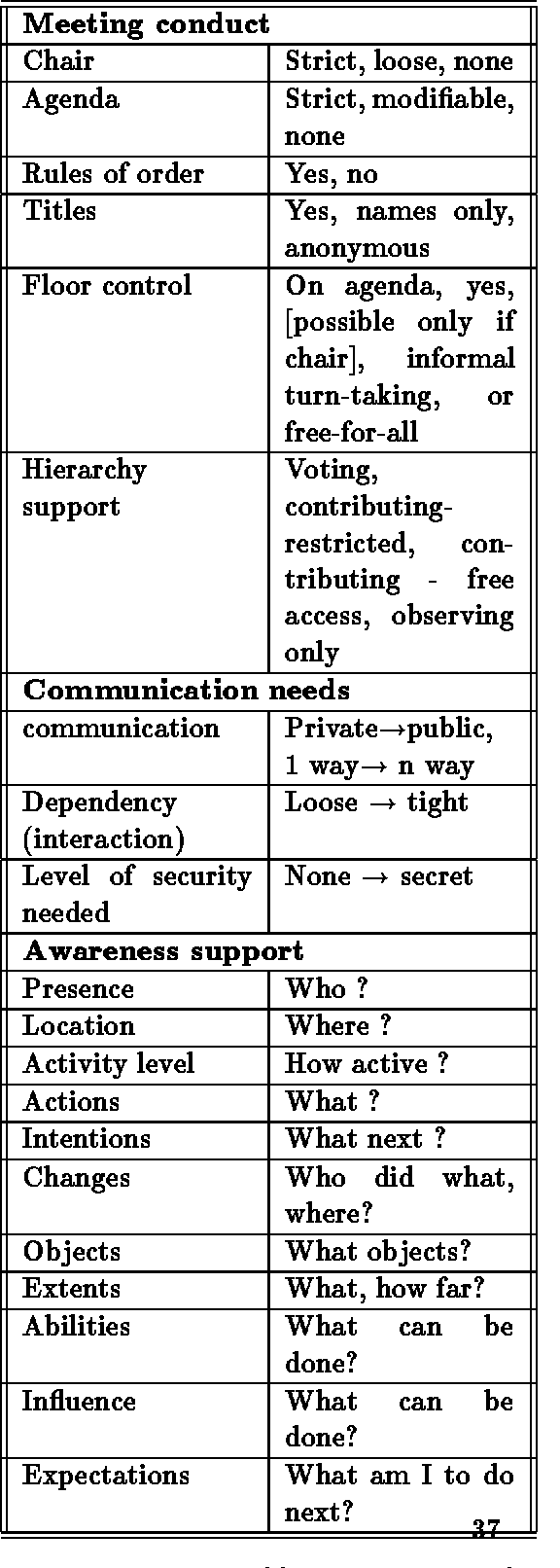 The Dependency Agenda (NONE)