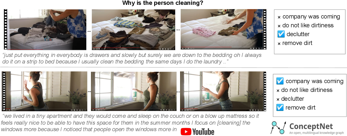 Figure 1 for WhyAct: Identifying Action Reasons in Lifestyle Vlogs